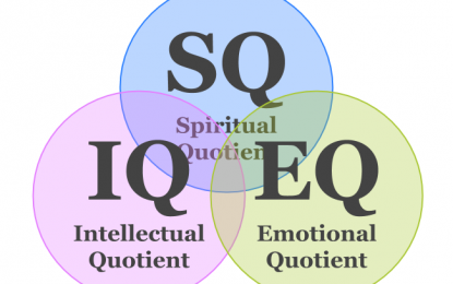 EMOTIONAL SPIRITUAL QUOTIENT