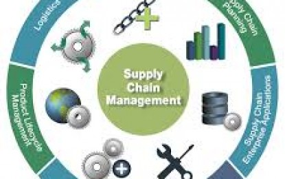 Supply Chain: Concept, Solution and Application
