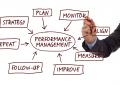 PEOPLE PERFORMANCE MANAGEMENT