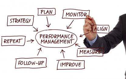 PEOPLE PERFORMANCE MANAGEMENT