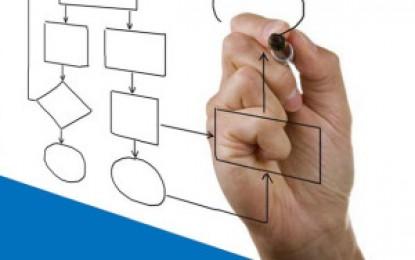 Penyempurnaan Fungsi Kepatuhan, Perbaikan Kerangka Prosedur, dan Identifikasi Kinerja